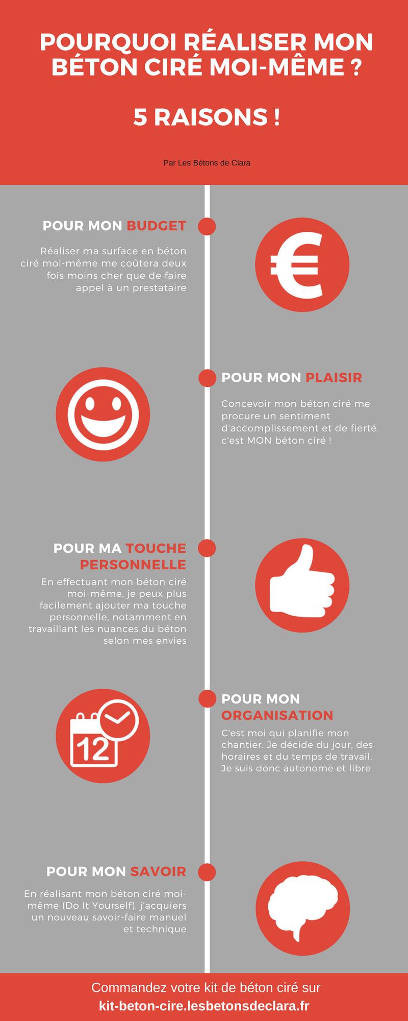 Infographie : Pourquoi réaliser mon béton ciré moi-même ? 5 raisons !